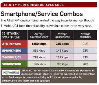 wireless-performance-graph.jpg
